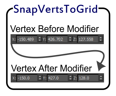 snaptogrid modifier
