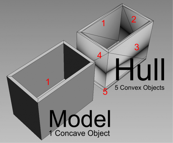 Concave Hull