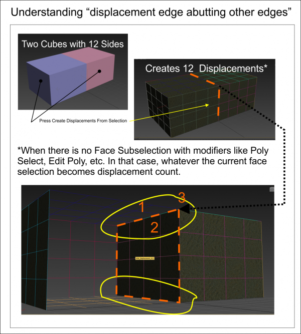 displacement edge abutting other edges
